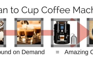 Qu'est-ce qu'une machine à café Bean to Cup?