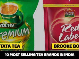 Top 10 des marques de thé les plus vendues en Inde 2018