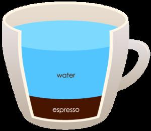 """AMERICANO """"width ="""" 300 """"height ="""" 260 """"srcset ="""" https://www.shop-ici-ailleurs.com/wp-content/uploads/2020/06/1591041837_455_12-differents-types-de-cafe-expliques.png 300w, https://coffeedx.com/wp- content / uploads / 2018/09 / AMERICANO.png 430w """"tailles ="""" (largeur max: 300px) 100vw, 300px """"/> Americano est une boisson au café qui est brassée en ajoutant de l'eau chaude à l'espresso et en lui donnant la même force que celle d'un café expresso mais d'une saveur différente du café traditionnel. La puissance de préparation de l'americano dépend du nombre de cafés expressos que vous y ajoutez et de la quantité d'eau chaude qui y est ajoutée. En Italie, même du café filtré est ajouté à la place d'eau chaude avec le coup d'espresso.</p> <p>Il ne faut pas plus de 2 à 4 minutes pour préparer l'americano et il n'y a pas grand-chose dont vous avez besoin, à l'exception des coups d'espresso et de l'eau chaude. Americano est une boisson forte qui pourrait ne pas être préférée par tous, donc si vous voulez rendre le goût sucré, vous pouvez également y ajouter du sucre ou du sirop aromatisé selon votre goût. Toutes les boissons à base d'expresso utilisent généralement du lait cuit à la vapeur ou froid, mais ce n'est pas le cas avec Americano car de l'eau chaude est utilisée à la place du lait.</p> <h3><span class="""
