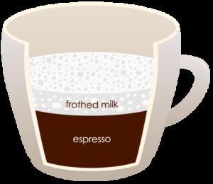 """CORTADO """"width ="""" 300 """"height ="""" 260 """"srcset ="""" https://www.shop-ici-ailleurs.com/wp-content/uploads/2020/06/1591041838_998_12-differents-types-de-cafe-expliques.png 300w, https://coffeedx.com/wp- content / uploads / 2018/09 / CORTADO.png 430w """"tailles ="""" (largeur max: 300px) 100vw, 300px """"/> Cortado est une boisson au café très appréciée au Portugal, en Espagne et en Amérique latine, et est généralement appréciée comme boisson de l'après-midi. Cette boisson est préparée avec de l'espresso et du lait cuit à la vapeur, pour diminuer le niveau d'acidité en elle. Cette boisson est similaire à Macchiato mais le lait qui est utilisé pour le préparer est légèrement plus frais que le macchiato, mais la quantité de lait qu'il contient est du même niveau que celui du macchiato. Le temps de préparation est de 3 minutes.</p> <p>Préparer Cortado est assez simple! Mettez l'espresso dans la tasse et ajoutez-y du lait vapeur et il sera prêt à être servi.</p> <h3><span class="""