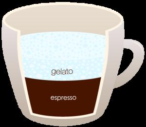 """AFFOGATO """"width ="""" 300 """"height ="""" 260 """"srcset ="""" https://www.shop-ici-ailleurs.com/wp-content/uploads/2020/06/1591041839_508_12-differents-types-de-cafe-expliques.png 300w, https://coffeedx.com/wp- content / uploads / 2018/09 / AFFOGATO.png 430w """"tailles ="""" (largeur max: 300px) 100vw, 300px """"/> Affogato est un café dessert italien qui est un mélange d'espresso et de gelato. Il se compose de simple ou double coup d'espresso avec une grande boule de glace à la vanille. C'est une boisson idéale pour les étés ou après le dîner. La préparation ne prend pas beaucoup de douleur. Vous devez ajouter une grosse boule de glace à la vanille dans un verre de lait puis versez un expresso simple ou double sur la crème glacée et votre café dessert sera prêt à être servi.</p> <p>Le mot italien Affogato signifie «noyé», ce qui signifie la noyade de crème glacée et d'expresso dans une mare de lait cuit à la vapeur. Aujourd'hui, elle fait également partie de la culture américaine et gagne en popularité dans le monde entier. Starbucks a également sa gamme de boissons affogato qui se décline en plusieurs saveurs et variétés.</p> <h3><span class="""