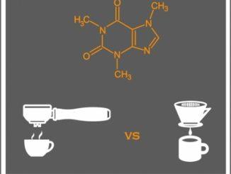 Teneur en caféine dans l'espresso par rapport au café filtre