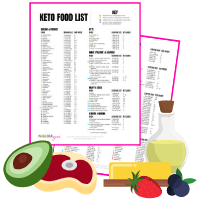 Liste des aliments Keto