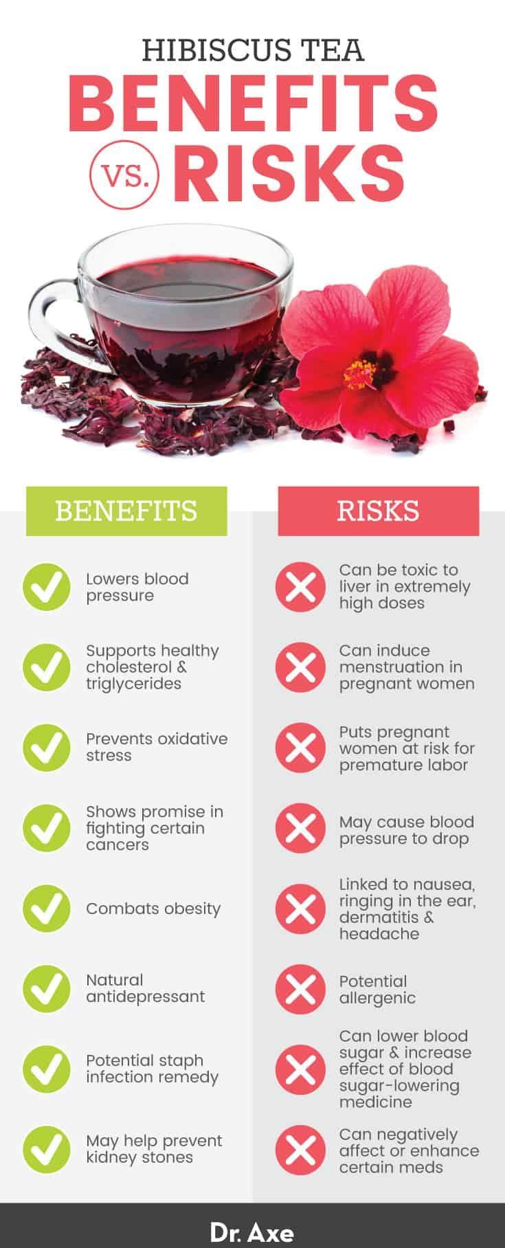 Avantages du thé à l'hibiscus par rapport aux risques - Dr Axe